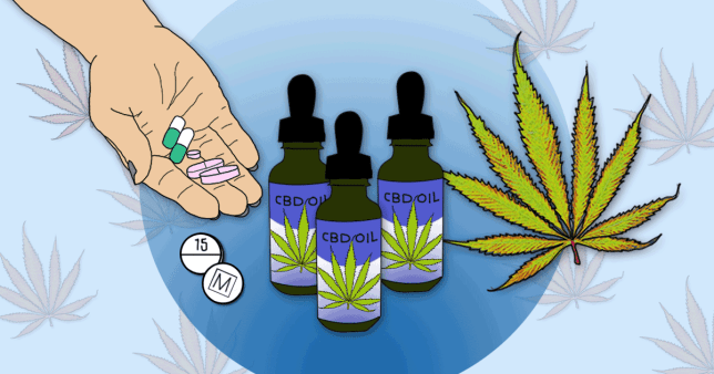 Is CBd Oil Addictive